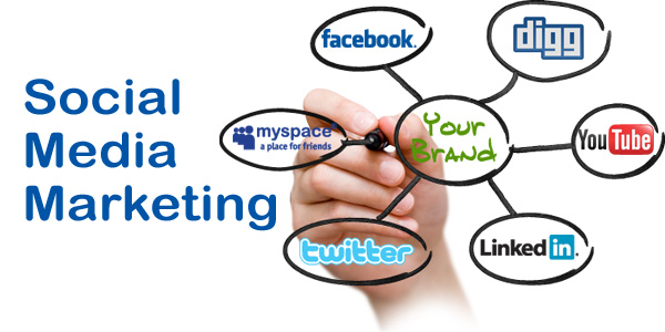 How To Create An Effective Social Media Marketing Plan For Your